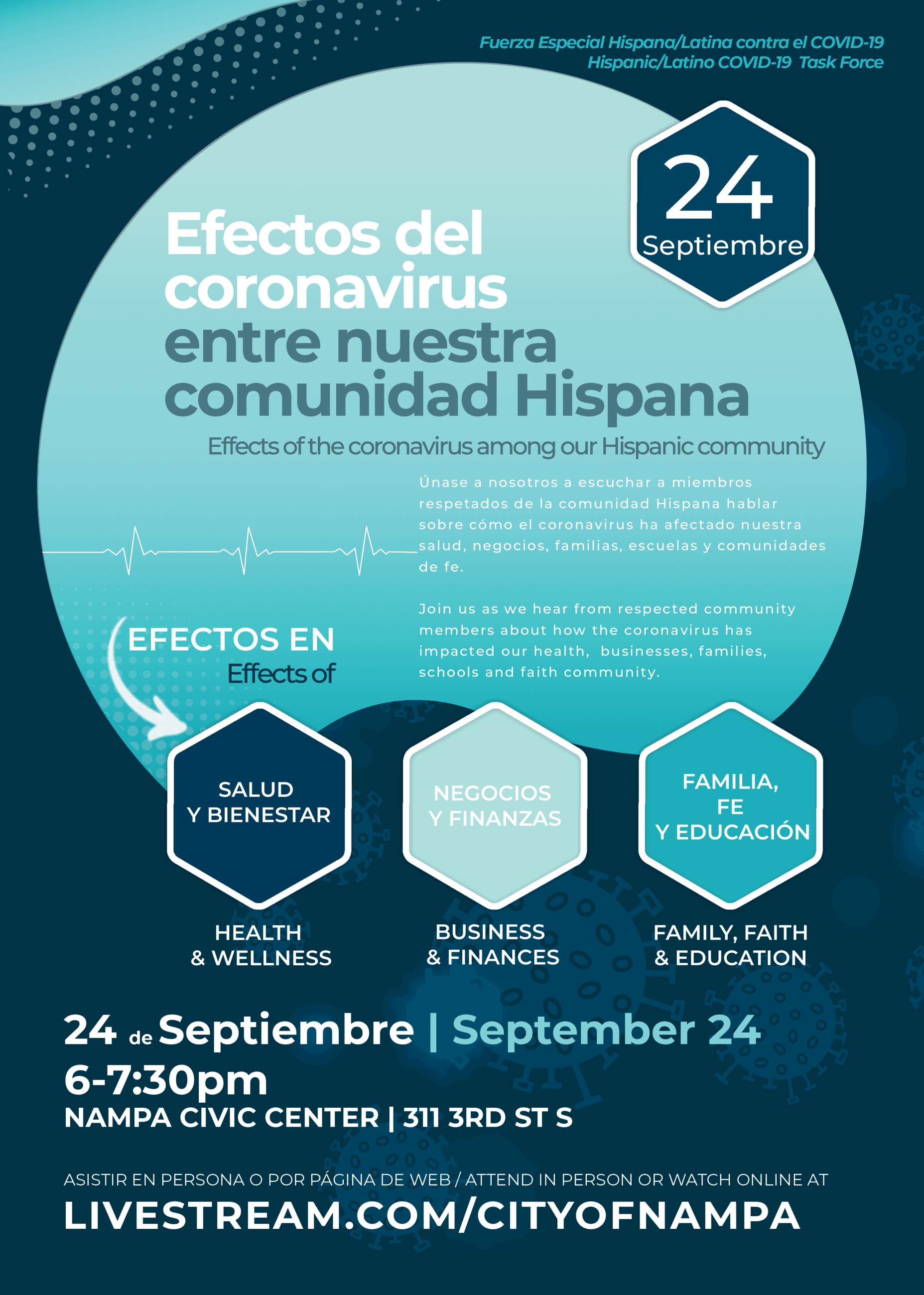 Effects of Coronavirus on Our Hispanic Community Sept 24 2020