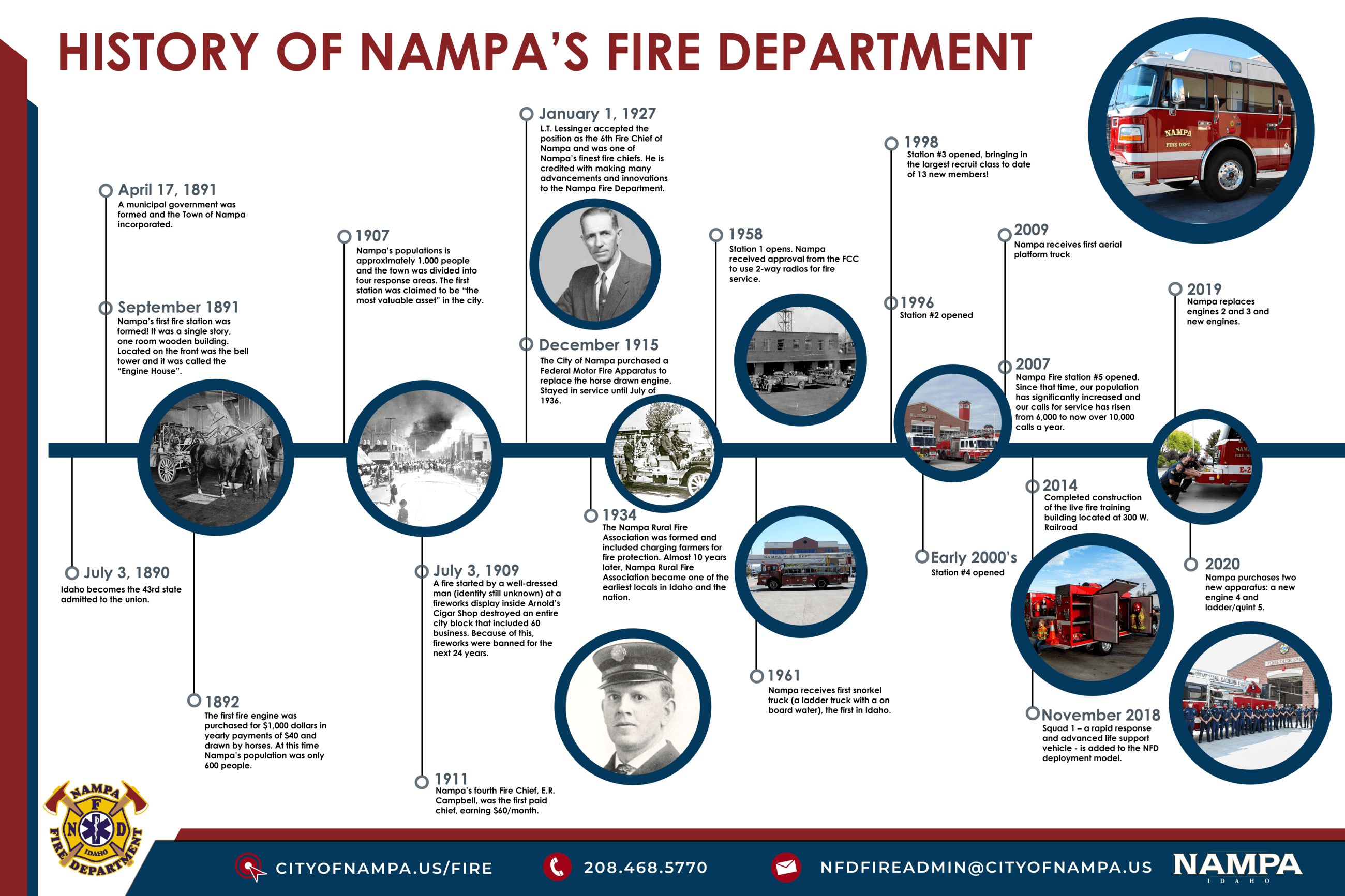 History of the Nampa Fire Department