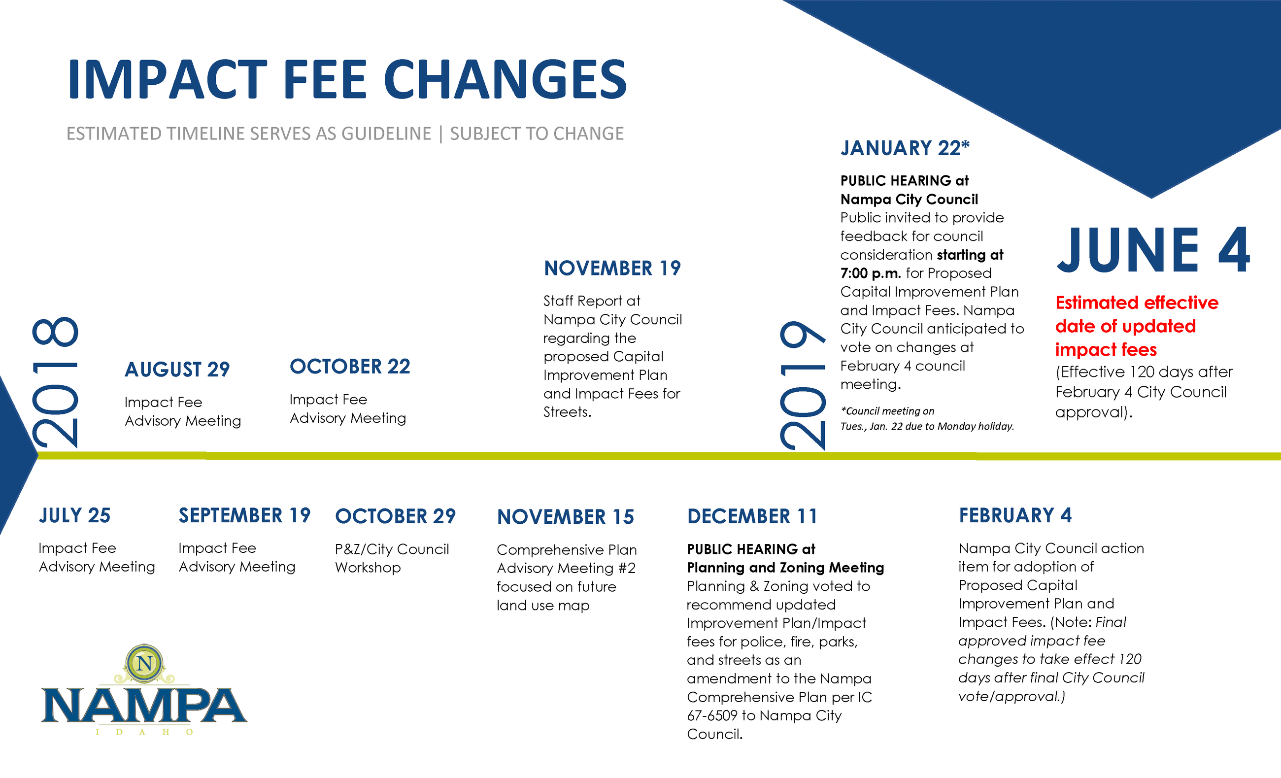 Impact Fees estimated timeline - Public Hearing Jan 22 2019